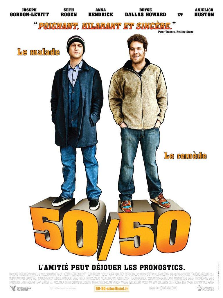 50 / 50